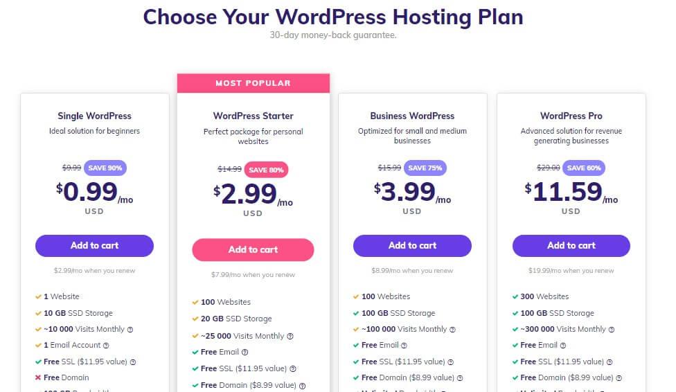 Hostinger WordPress Web Hosting Plan